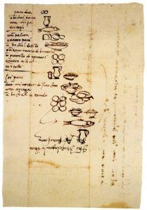 Michelangelo Buonarroti, Tre liste di cibi, 1518, Archivio Buonarroti, Firenze